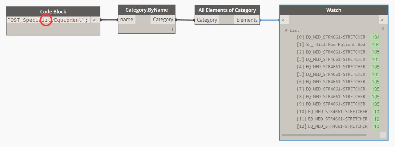 forum categories topic