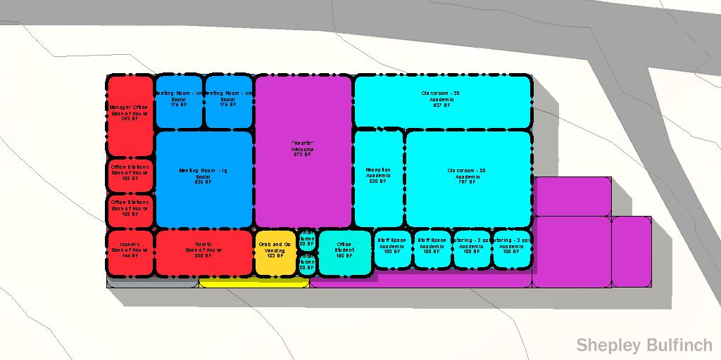 Use case 1 dynamo bim for Room design excel template